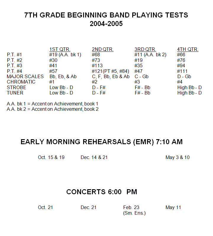 7th Grade Playing Test List