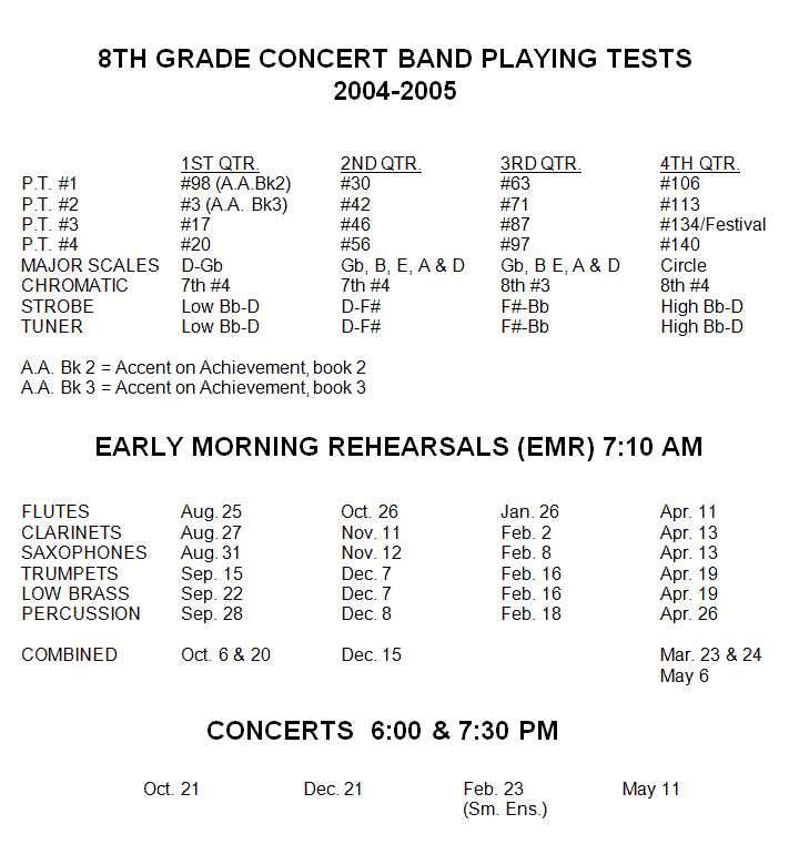 8th Grade Playing Test List
